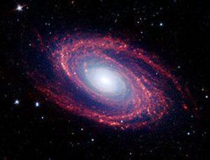 Galaxias espirales bode