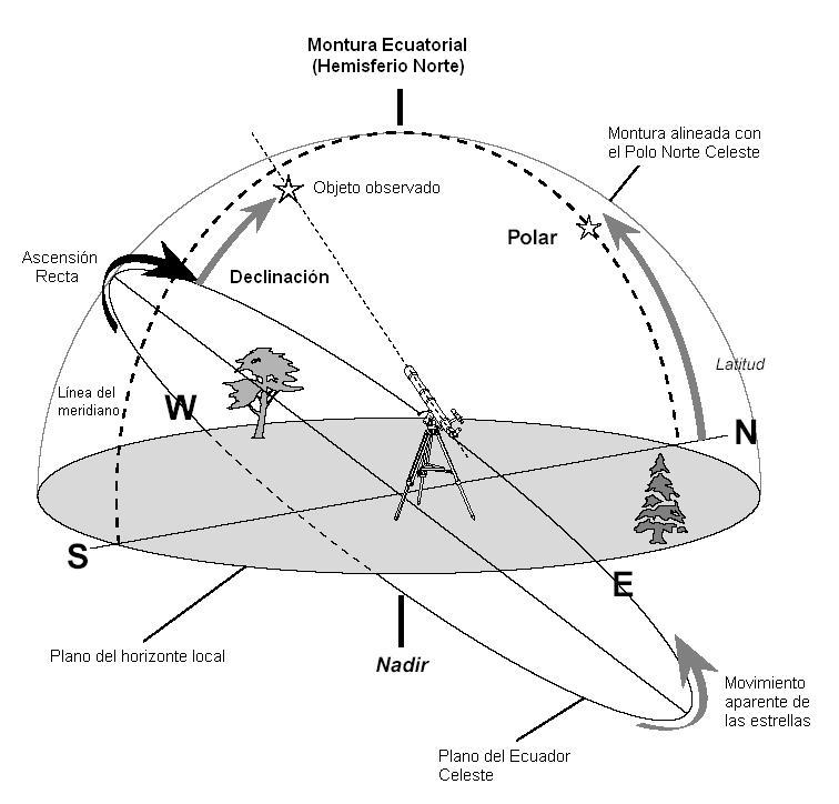 Tipos de telescopios-36