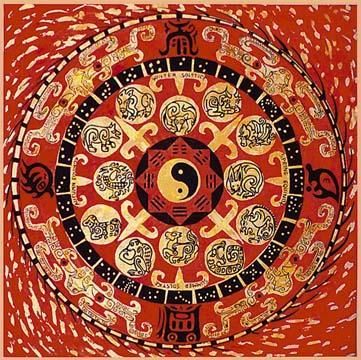 astrologia-china-19