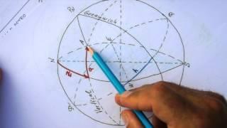 astronomía náutica cálculos
