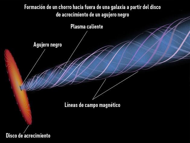 centro-de-la-galaxia-7