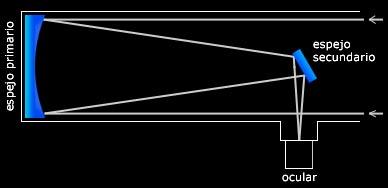como-funciona-un-telescopio-13-1