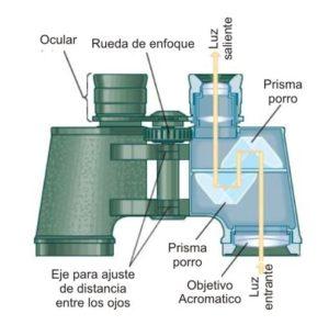 como-funciona-un-telescopio-19