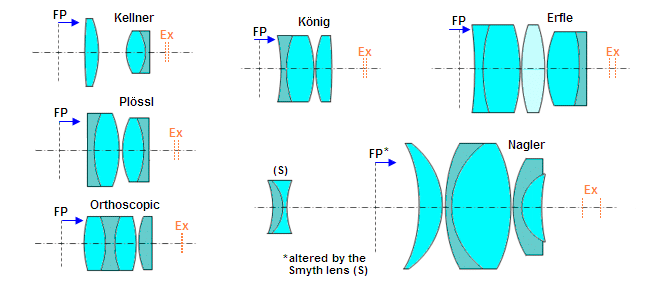 Tipos de telescopios-9
