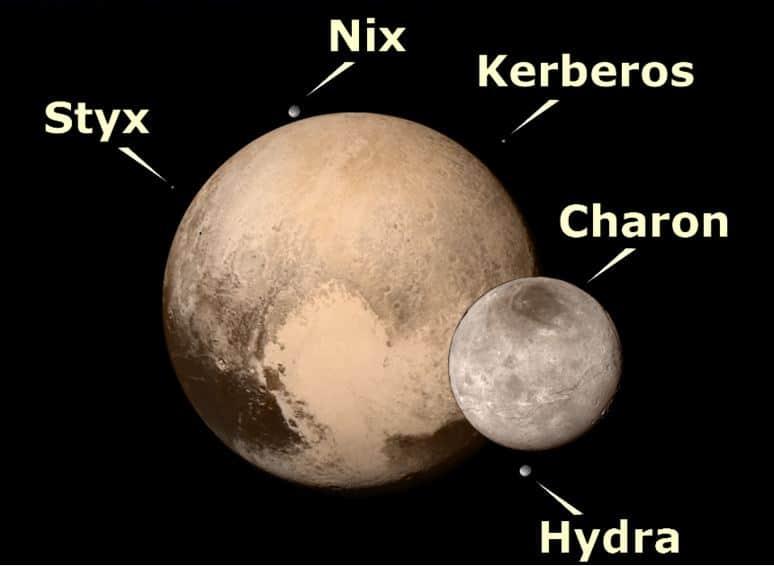 estigia satelite planetas enanos
