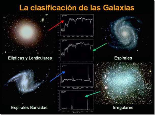 galaxias elipticas
