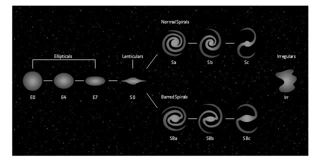 galaxia-lenticular-7