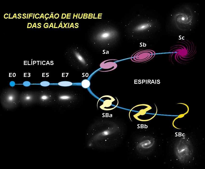 galaxia eliptica