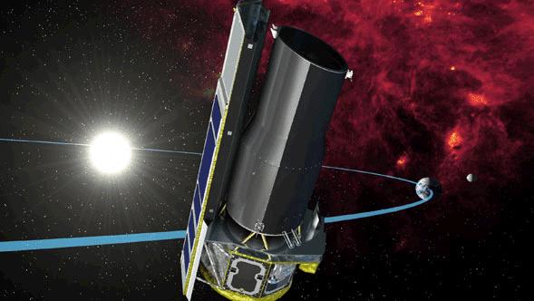 Tipos de telescopios-15