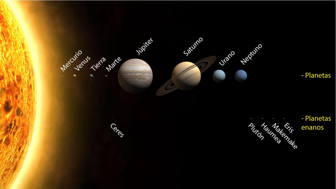 planetas desconocido