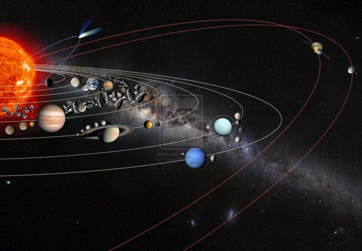 planetas desconocidos
