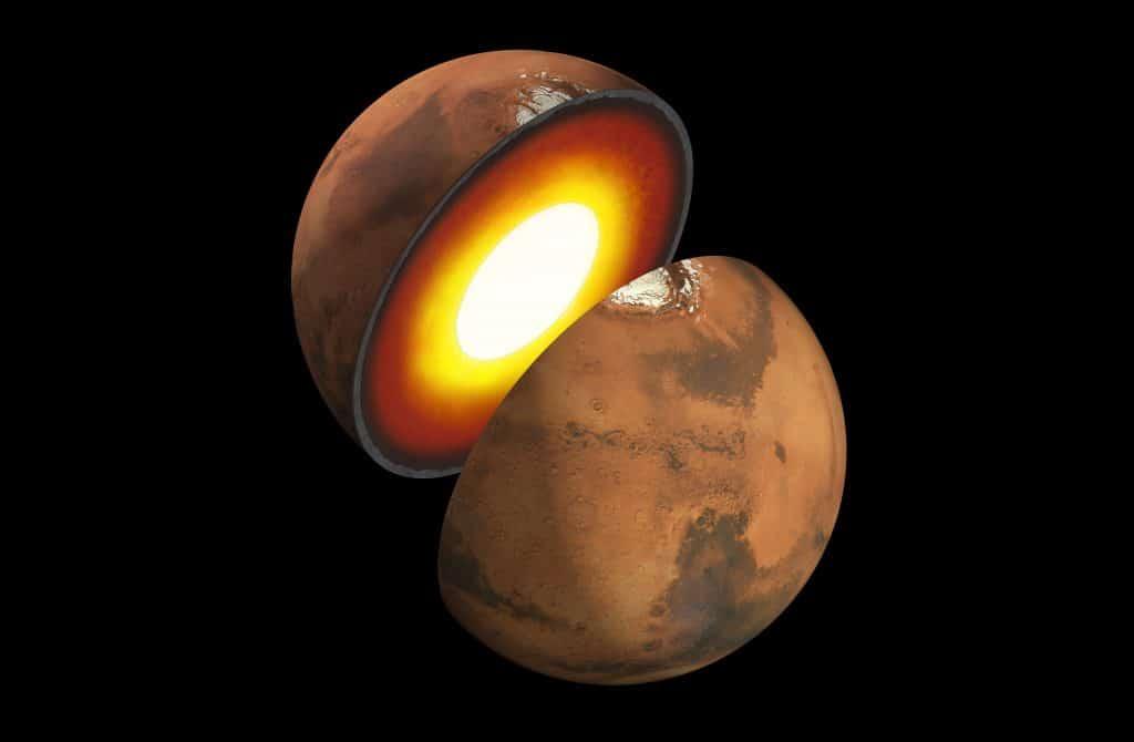 estructura de Marte