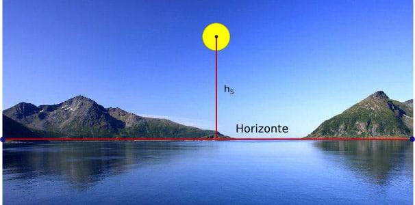 medición náutica