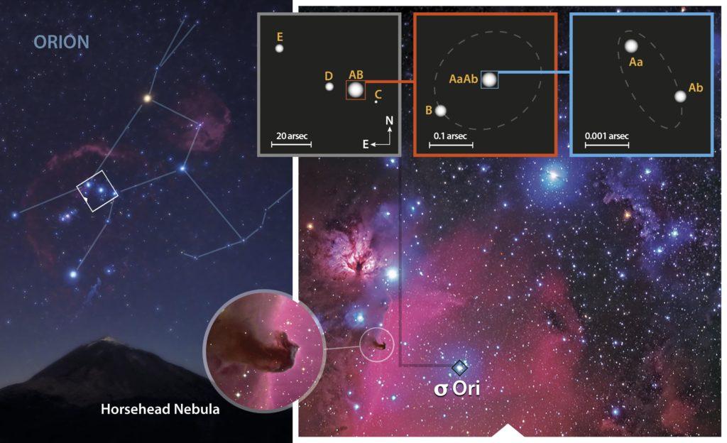nebulosa de orion o nebulosam42