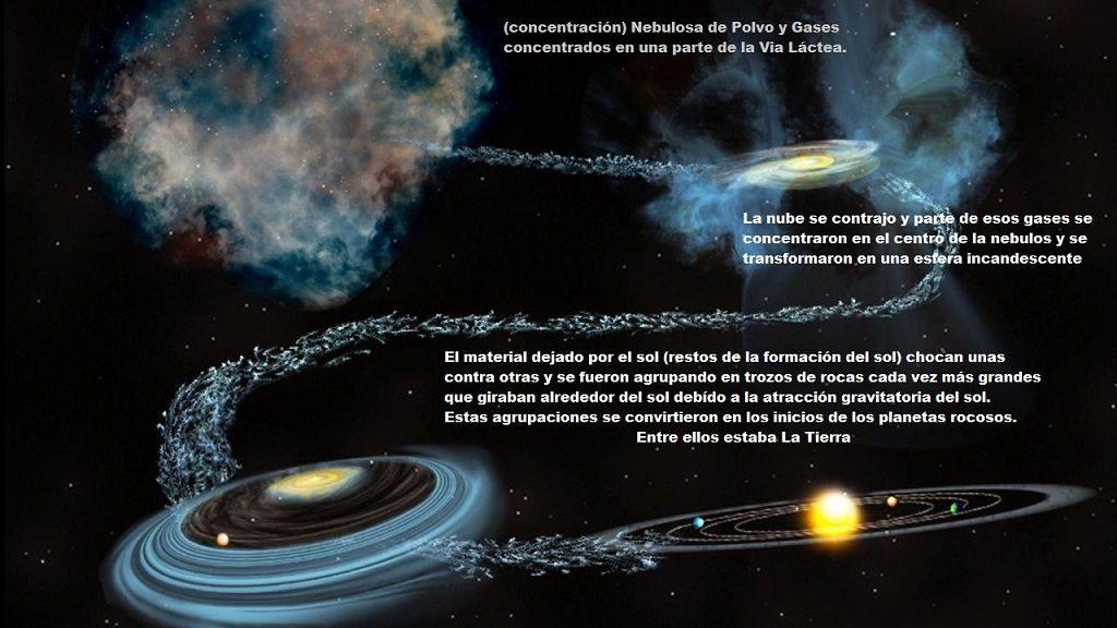 nebulosa primitiva