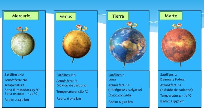 planetas inferiores o interiores-2