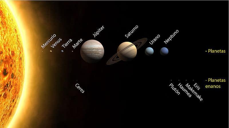 Planetas por tamaño