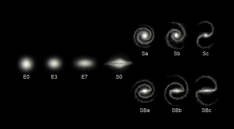 secuencia clasificación galaxia hubble