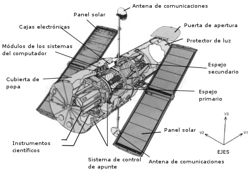 telescopio hubble-7
