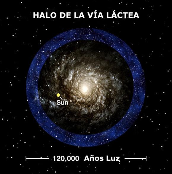 via-lactea12