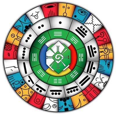 astrología-maya-5