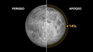 ¿Cómo fotografiar la luna? Todo lo que deberías saber