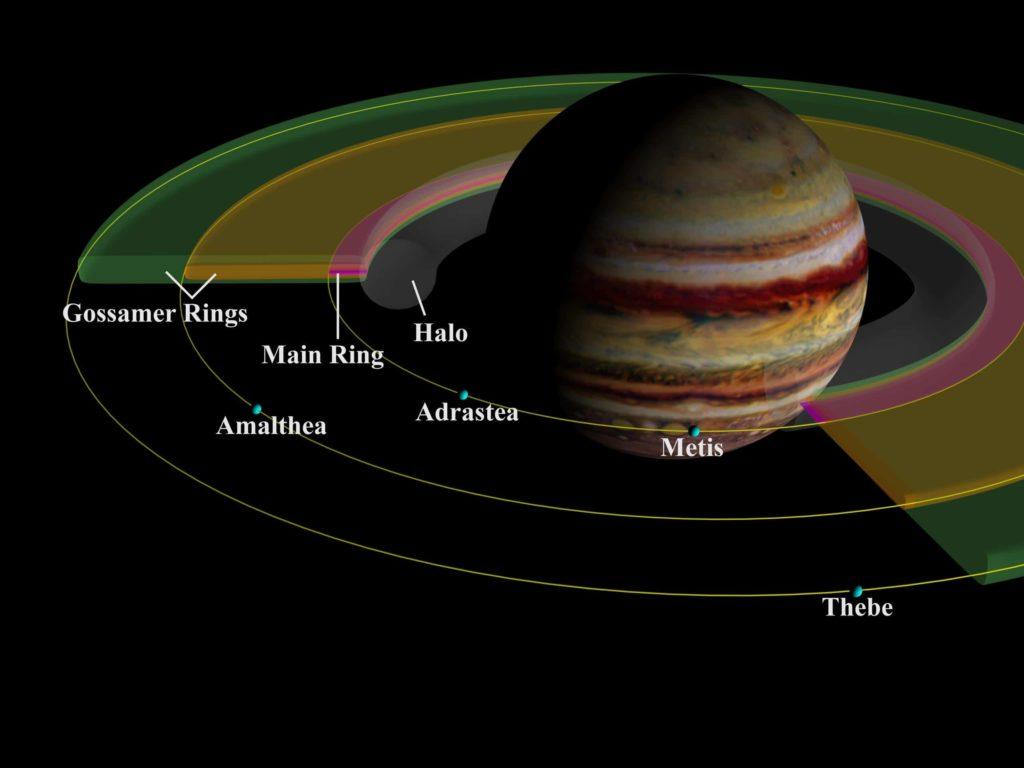 Cuál-es-la-luna-mas-grande-del-sistema-solar 5