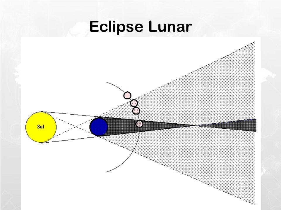 Por qué la lina de pone roja en un eclipse