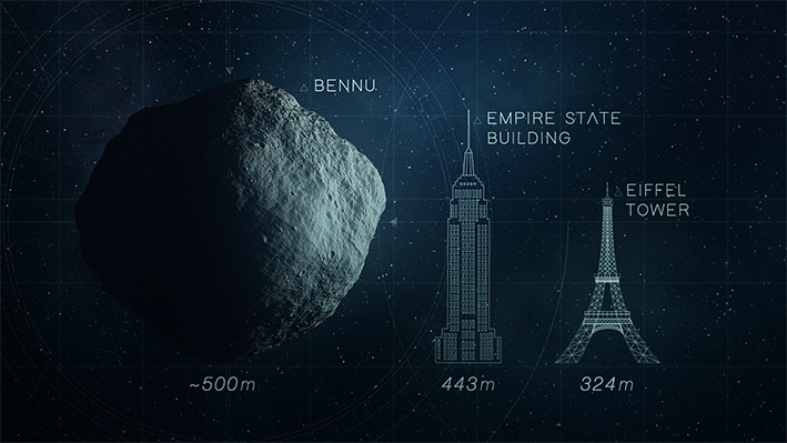 asteroide-13-1
