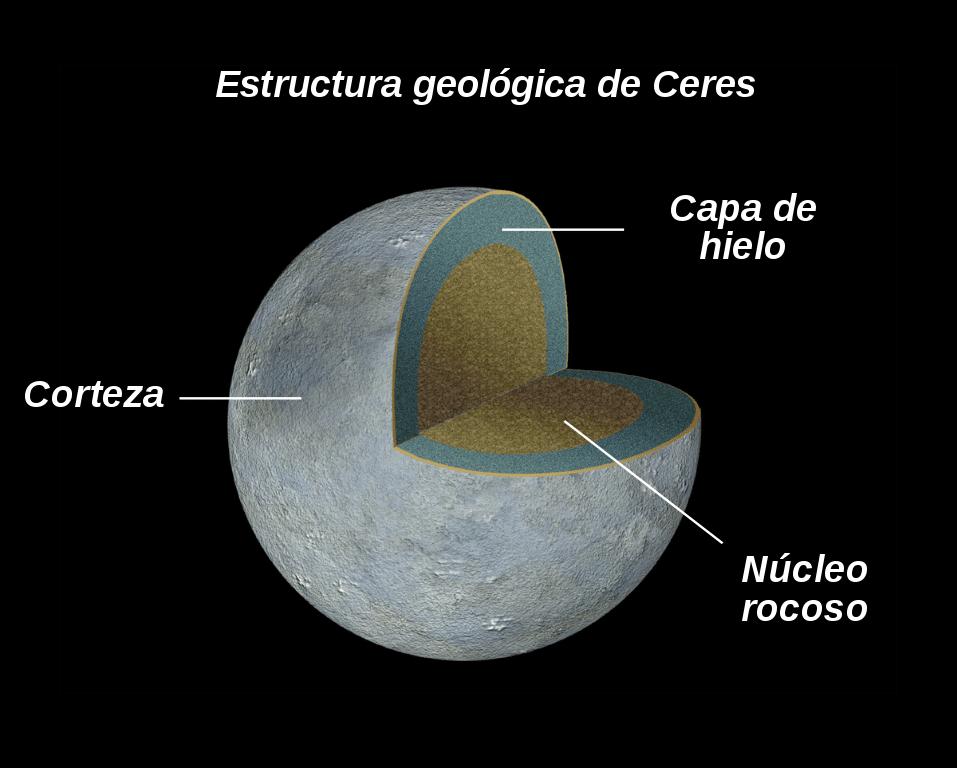 asteroides-17
