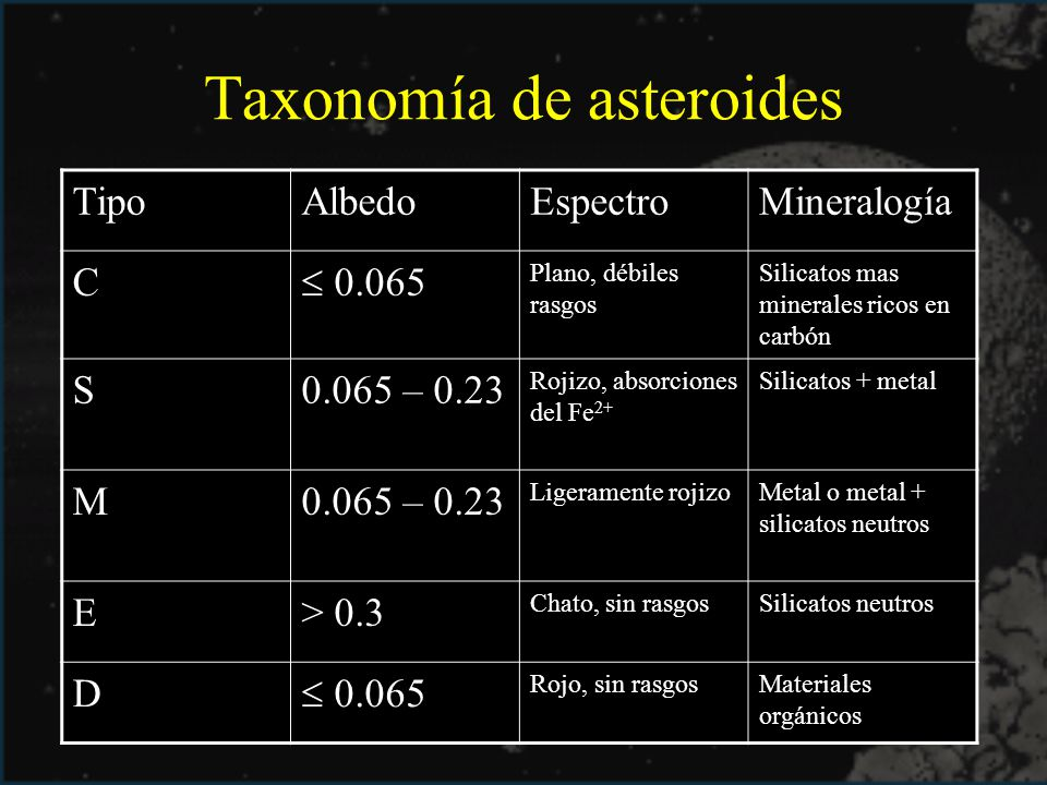 asteroides-19-1