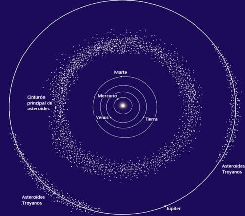 asteroide-20