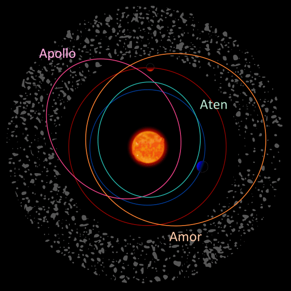 asteroide-3-1