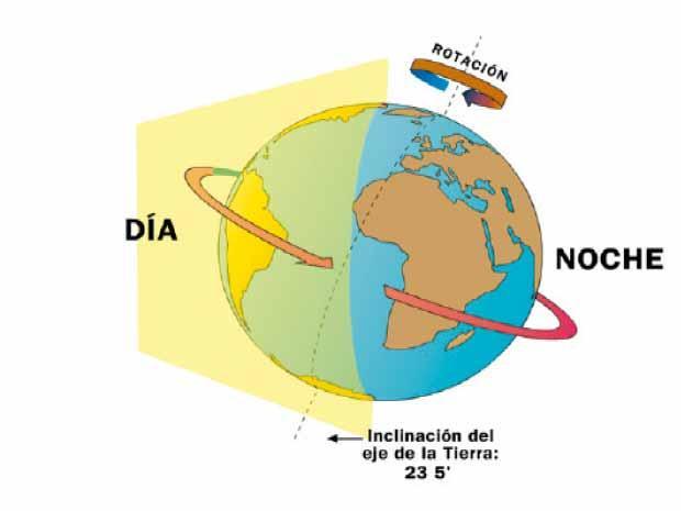 astronomía de posición-10
