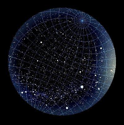 astronomía de posición-3