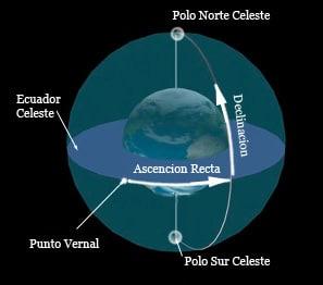 astronomía de posición-5