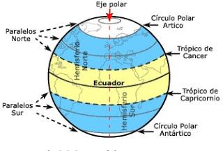 astronomía-de-posición-6
