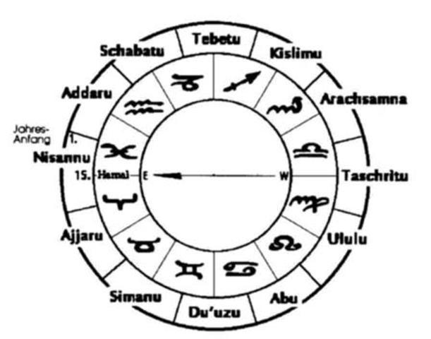 astronomía en babilonia-10