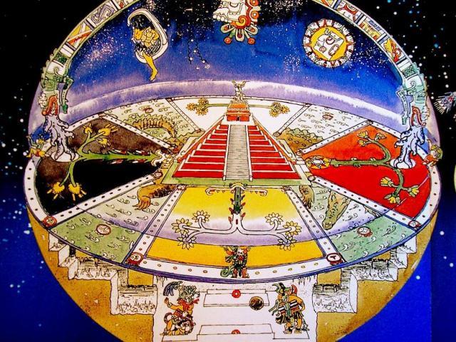 astronomia en la antiguedad