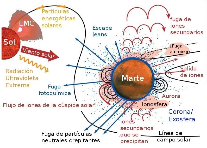 atmósfera-de-marte-6