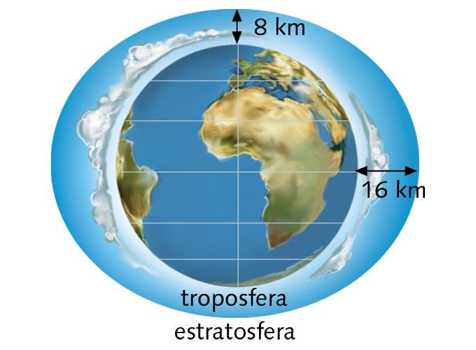 atmosfera18