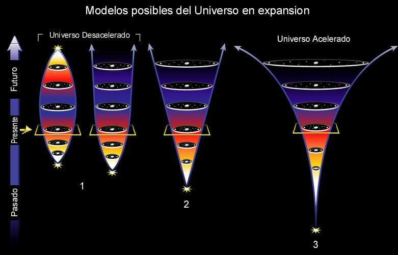 big bang-10