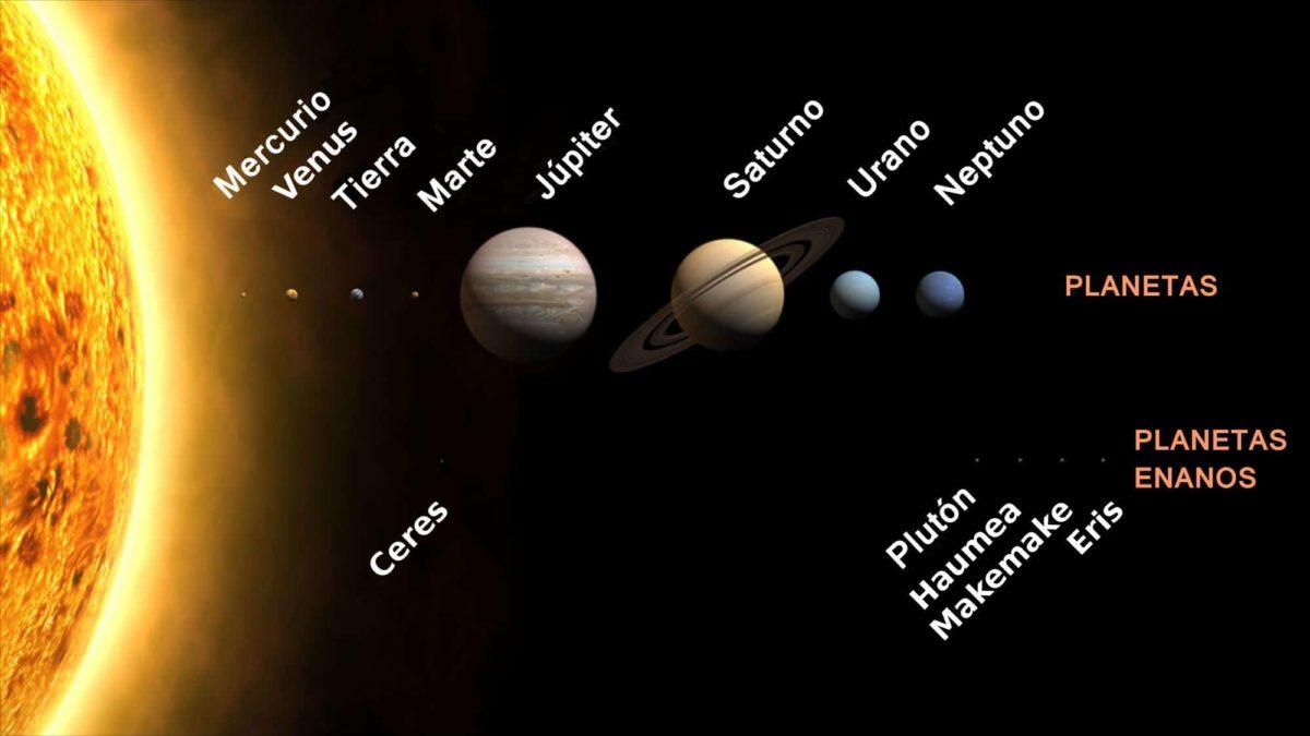 cuántas lunas tiene Venus 1