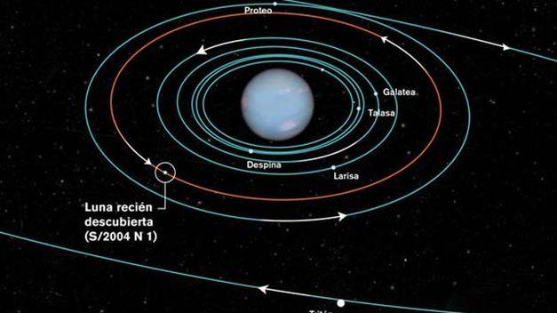 cuántas lunas tiene Neptuno 3