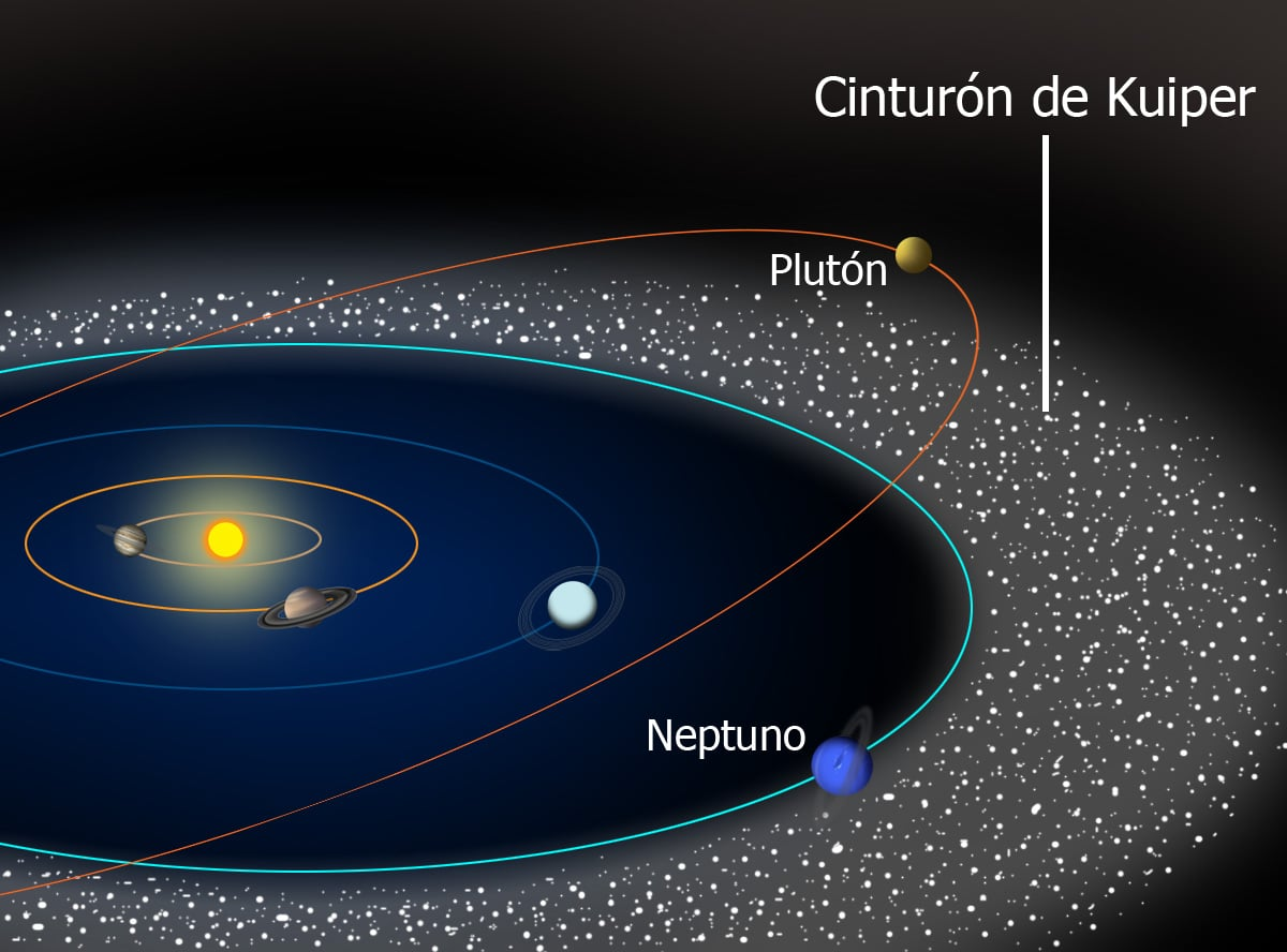 cuántas lunas tiene plutón
