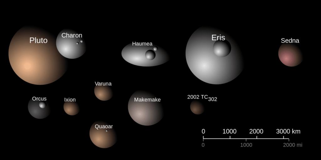 cuantas lunas tiene cada planeta del sistema solar