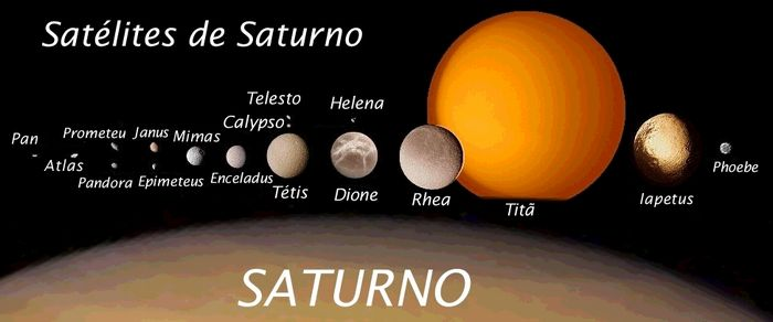 cuantas-lunas-tiene-saturno7