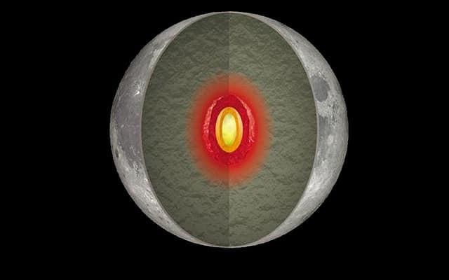 de qué está compuesta la luna 4
