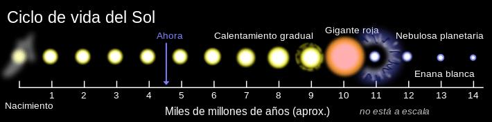 el-sol-es-un-astro17