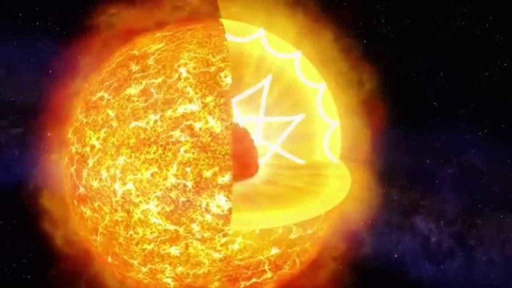 el-sol-y-su-estructura 2